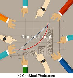 Gini coefficient ratio chart concept of poor wealth economic inequality share of wealth