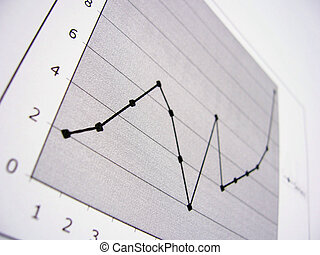 Graph indicating business achievement