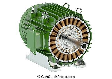 Green industrial electric motor