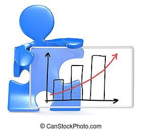 Growth Graph.