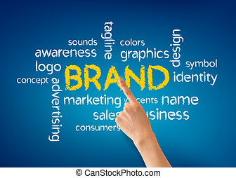Hand pointing at a Brand illustration on blue background.