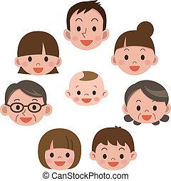 Happy family everyone smile