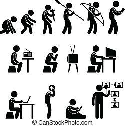 A set of pictogram representing human evolution pictogram.