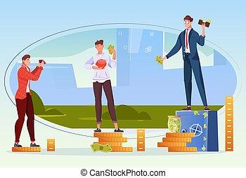 Income Level Concept