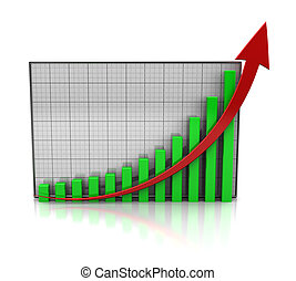 Increase profit