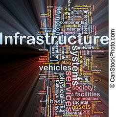 Background concept wordcloud illustration of infrastructure glowing light