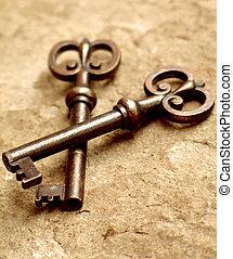 interlocked keys