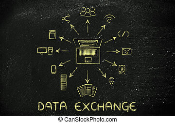 laptop transferring files to cloud computing services & devices, data exchange