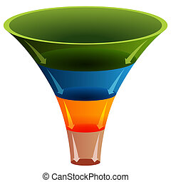 An image of a layered funnel chart.