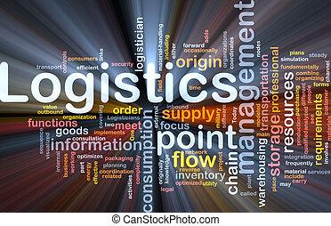 Logistics word cloud glowing