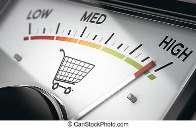 Market basket analysis or measure - pricing concept
