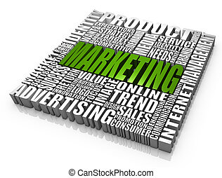 Group of marketing related words. Part of a series of business concepts.