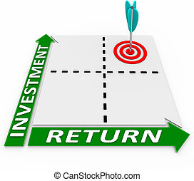 Maximize the return on your investment by increasing the amount you invest and growing the amount of your return or R.O.I.