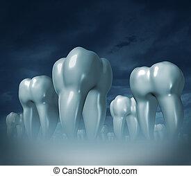 Medical Dental Care