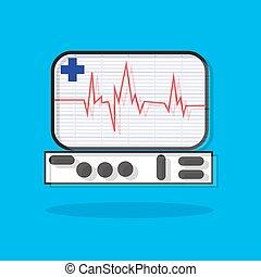 Medical Measurement of cardiac