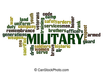 Military word cloud on white background
