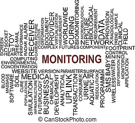 A word cloud of Monitoring related items