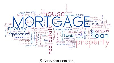 Mortgage text word cloud