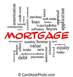 Mortgage Word Cloud Concept in red caps