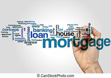 Mortgage word cloud