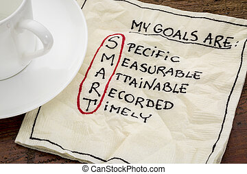 my goals are smart