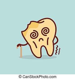 old cartoon tooth cavity