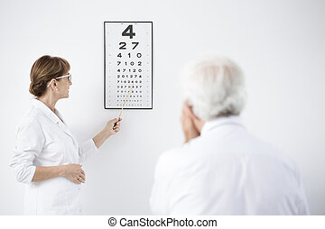 Ophthalmologist during examination the patient
