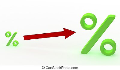 The red arrow shows the growth of percent