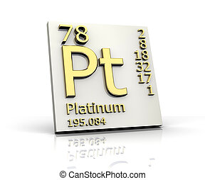 Platinum form Periodic Table of Elements - 3d made