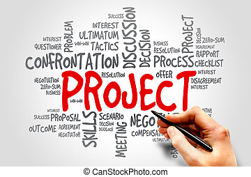 Project business & finance