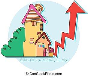 Real estate price rising concept
