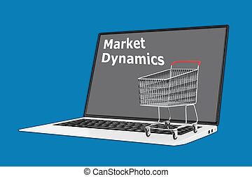 Market Dynamics concept