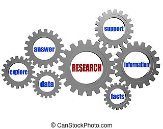 research, support, information, facts, data, explore, answer - conceptual words in 3d silver grey gearwheels