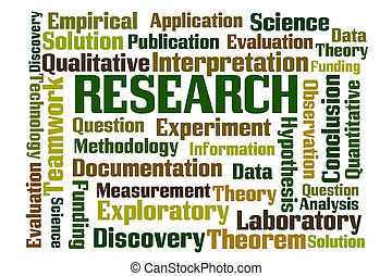 Research word cloud on white background