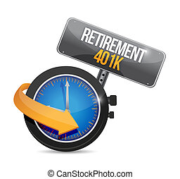 retirement 401k watch time sign concept