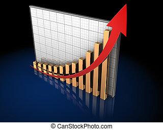 rising charts