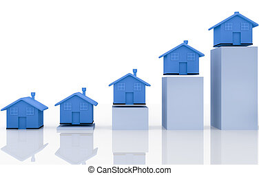 Rising housemarkets