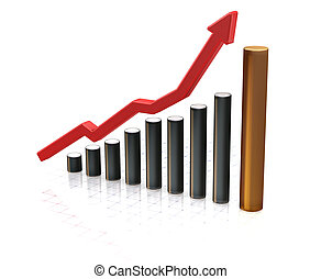 3D render of a chart showing rising profits