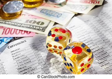 Risk on global investment