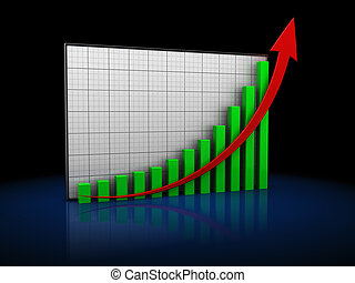 risng charts