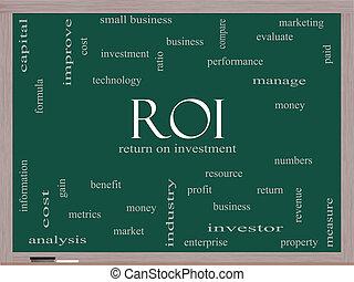 ROI Word Cloud Concept on a Blackboard
