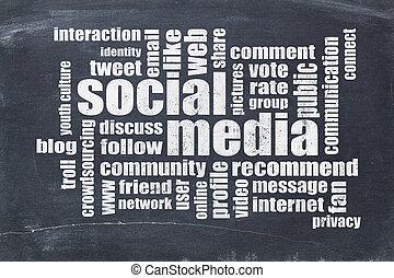 social media word cloud on blackboard