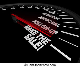 A speedometer with needle pointing to Make the Sale