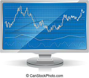 Stock chart on a monitor