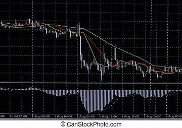 Stock exchange chart graph.