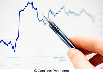 Analysis of stock market graphs.