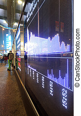 Stock ticker board at the stock exchange