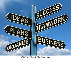 Success Ideas Teamwork Plans Signpost Shows Business Plans And Organization