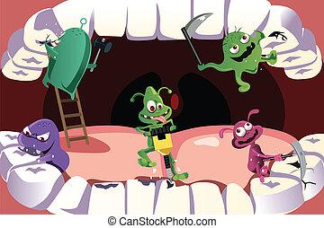 Teeth cavity