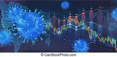 The impact of Covid-19 on the stock exchange